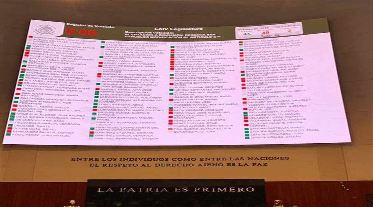 Voto del senador Velázquez por la desaparición del Fondo Minero afectará principalmente a Mulegé en BCS