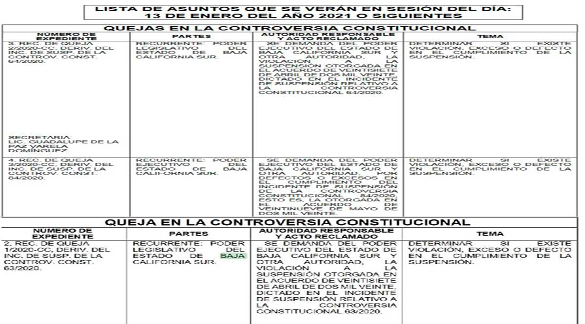 Nuevo revés de la SCJN a los diputados de Morena-PT y afines en BCS