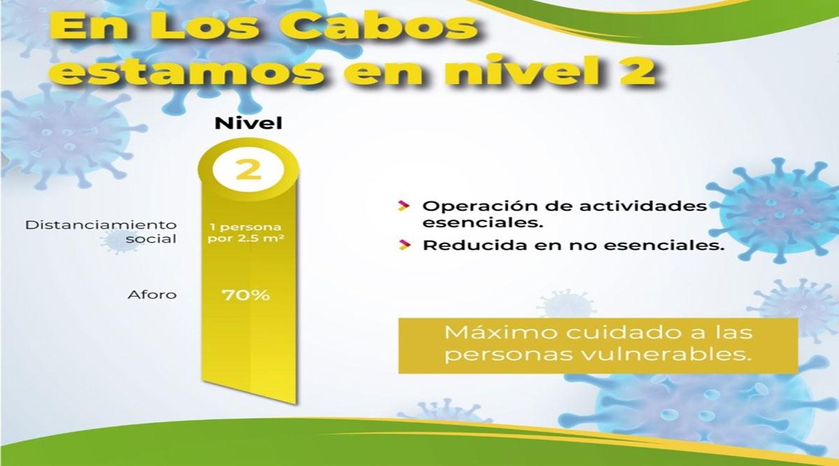 Se mantiene Los Cabos en el nivel 2 del Sistema de Alertas Sanitarias